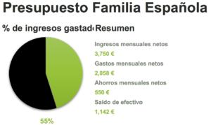 Gráficos Estadísticos en TesisProfesional.com